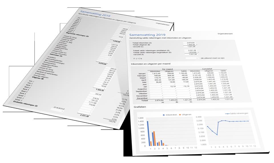 SIMPLEXCEL Samenvatting rapport